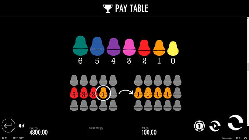 Изображение игрового автомата Babushkas 3