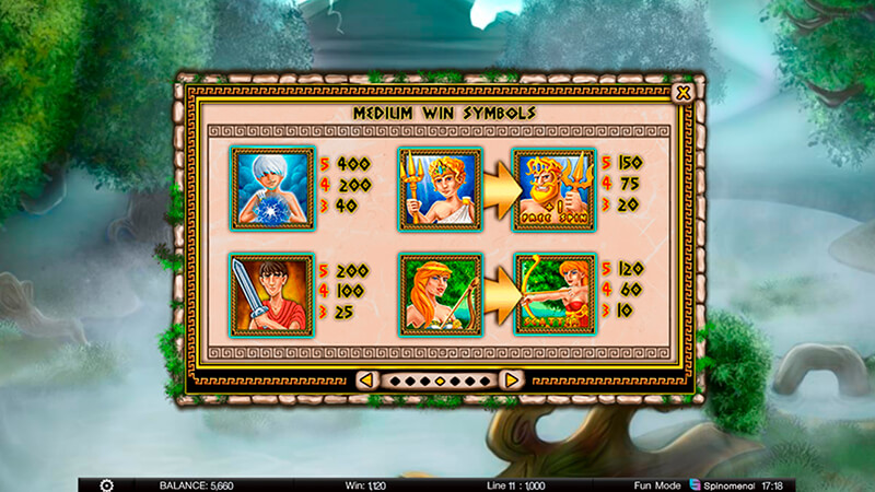 Изображение игрового автомата Demi Gods 3