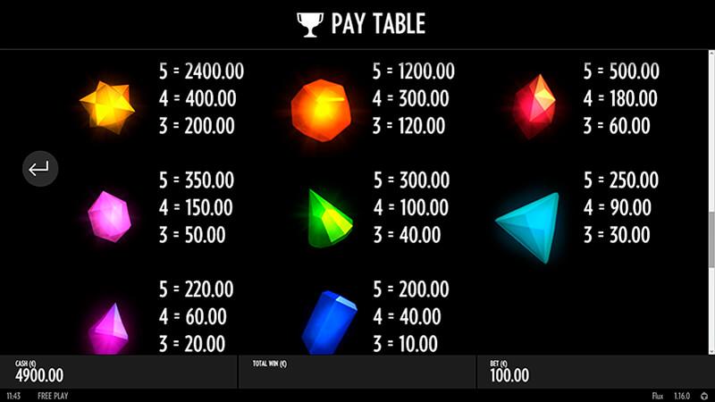 Изображение игрового автомата Flux 3