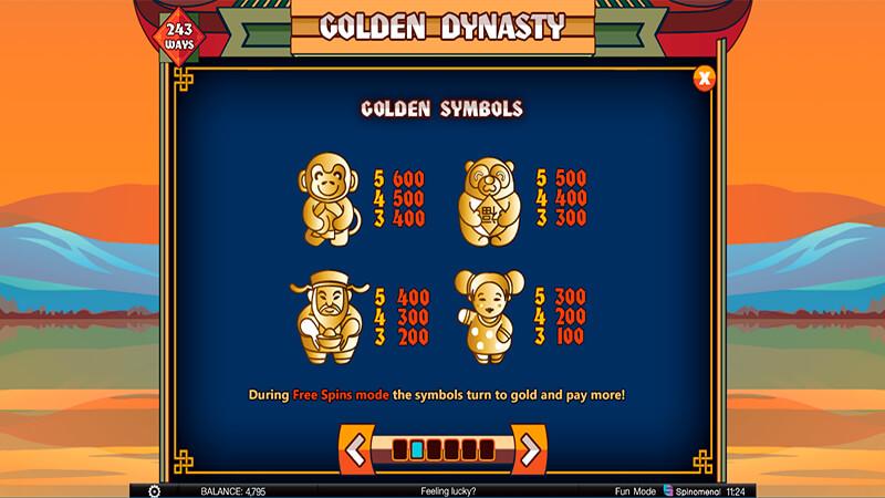 Изображение игрового автомата Golden Dynasty 3