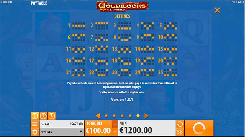 Изображение игрового автомата Goldilocks 3
