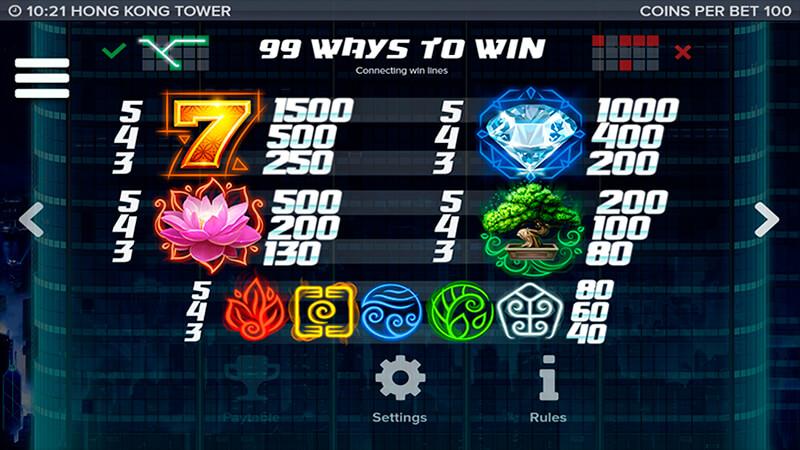 Изображение игрового автомата Hongkong Tower 4