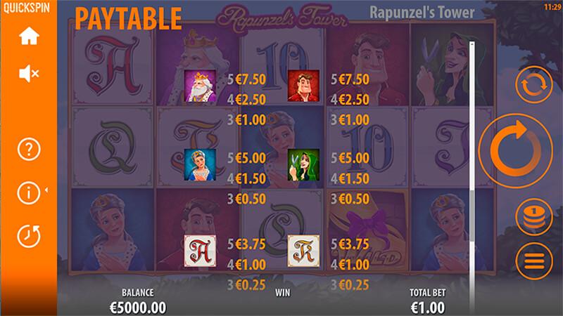 Изображение игрового автомата Rapunzel's Tower 3