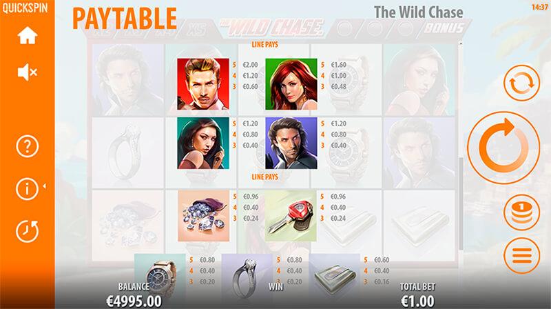 Изображение игрового автомата The Wild Chase 3