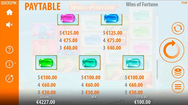 Изображение игрового автомата Wins of Fortune 4