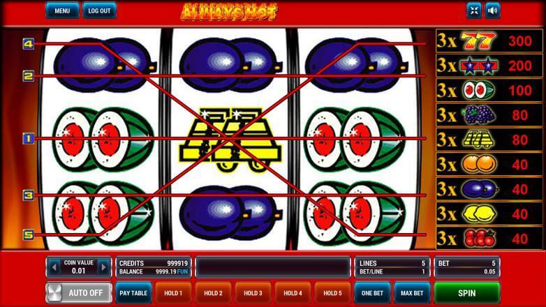 Изображение игрового автомата Always Hot 1
