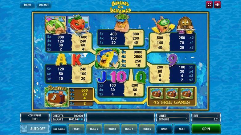Бананы играть онлайн
