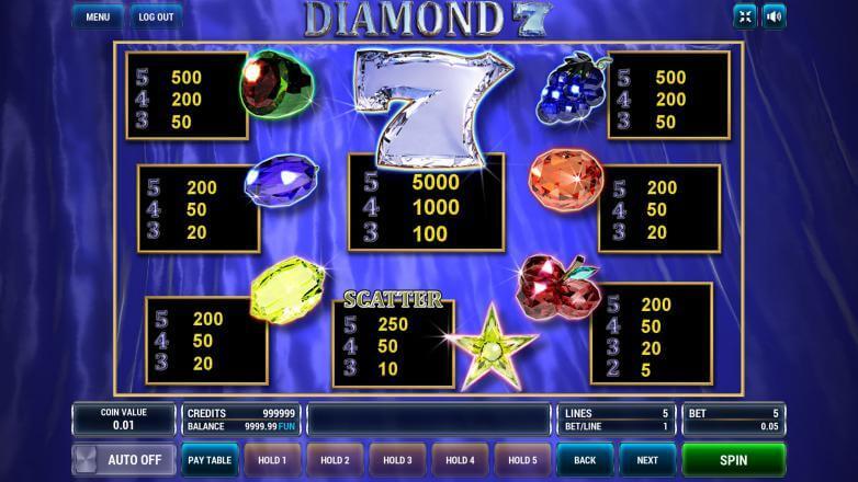 Изображение игрового автомата Diamond 7 3