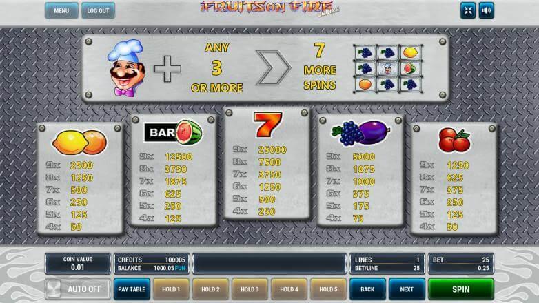 Изображение игрового автомата Fruits on Fire Deluxe 3