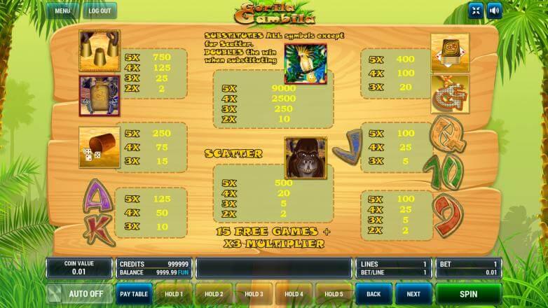 Изображение игрового автомата Gorila Gambila 3