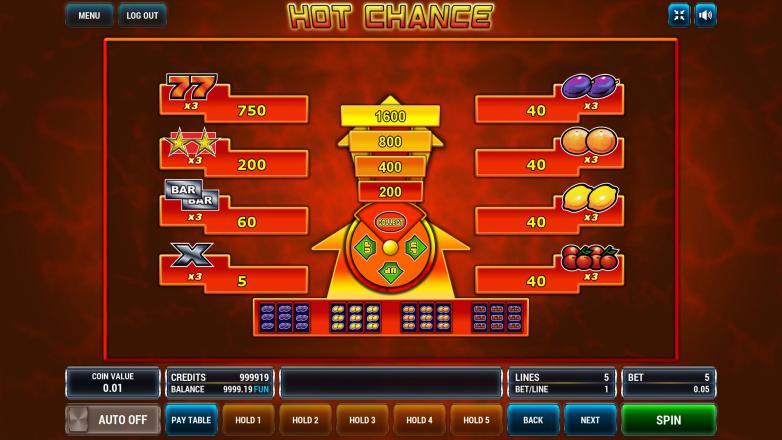 Леди шарм игровые автоматы бесплатно