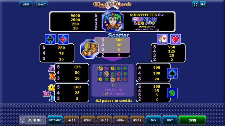 Изображение игрового автомата King of Cards 3