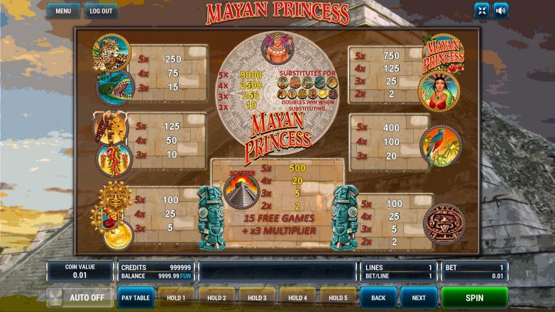 Изображение игрового автомата Mayan Princess 3