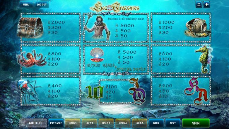 Изображение игрового автомата Sea Treasures 3