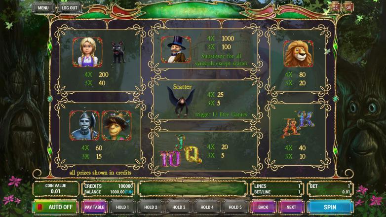 Изображение игрового автомата The Wizard of Oz 3