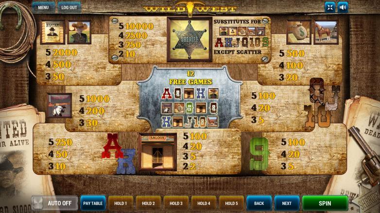 Изображение игрового автомата Wild West 3