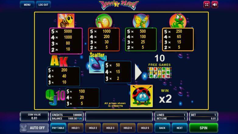 Изображение игрового автомата Beetle Mania 3
