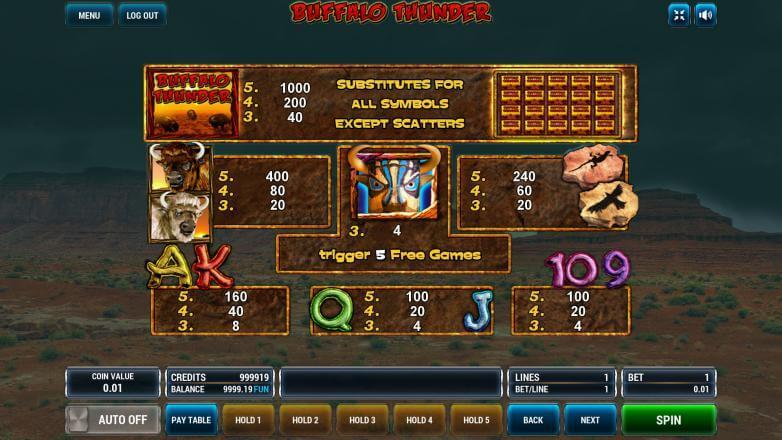 Изображение игрового автомата Buffalo Thunder 3