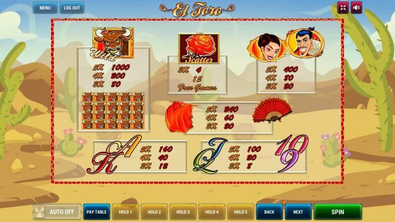 Изображение игрового автомата El Toro 3