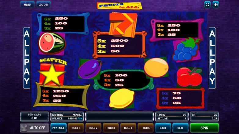 Изображение игрового автомата Fruits For All 3
