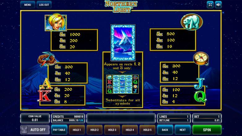 Изображение игрового автомата Northern Light 3
