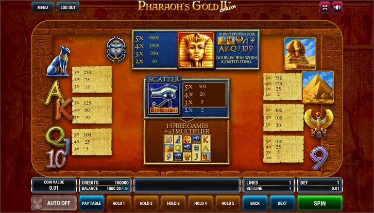 Изображение игрового автомата Pharaoh's Gold 2 Deluxe 3