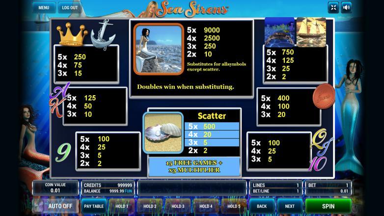 Изображение игрового автомата Sea Sirens 3