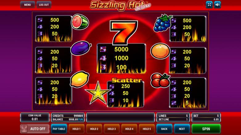 Изображение игрового автомата Sizzling Hot Deluxe 3