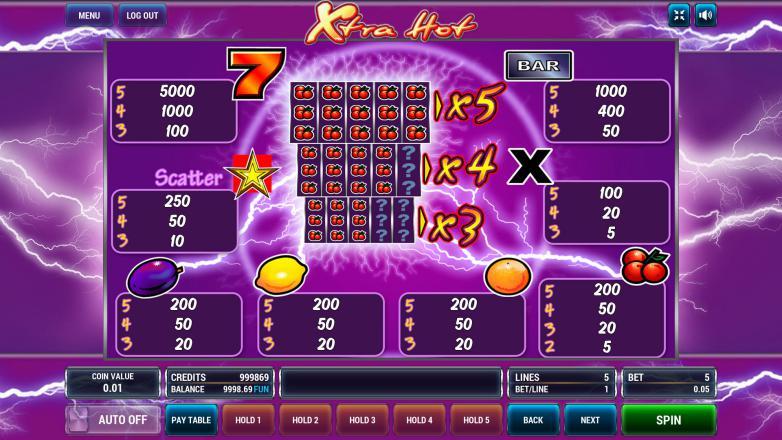 Изображение игрового автомата Xtra Hot 3