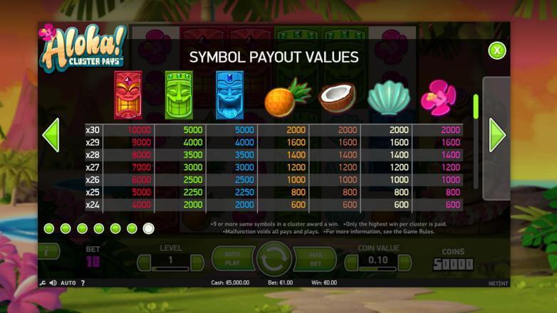 Изображение игрового автомата Aloha 3