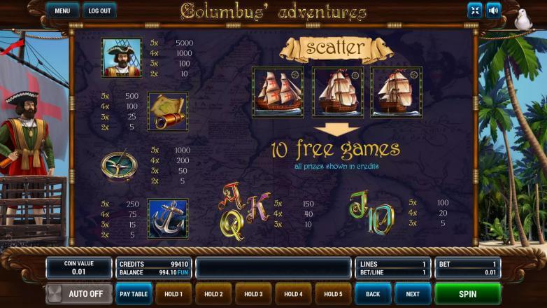 Изображение игрового автомата Columbus Adventures 3