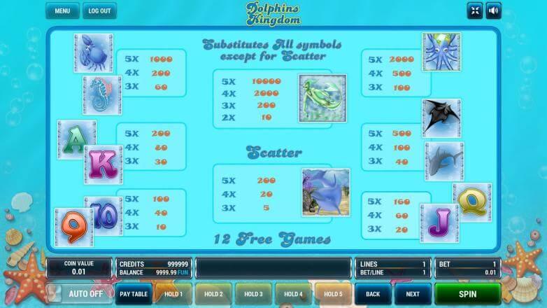 Изображение игрового автомата Dolphins Kingdom 3
