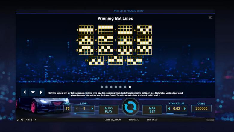 Изображение игрового автомата Drive 3