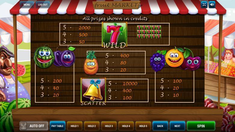 Изображение игрового автомата Fruit Market 3