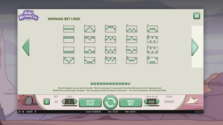 Изображение игрового автомата Jimi Hendrix 3