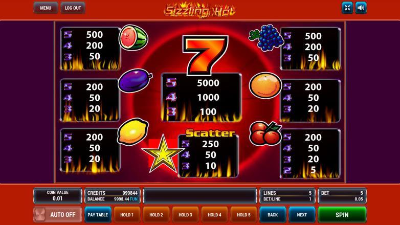 Изображение игрового автомата Sizzling Hot 3