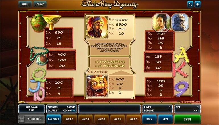 Изображение игрового автомата The Ming Dynasty 3