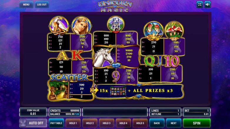 Изображение игрового автомата Unicorn Magic 3