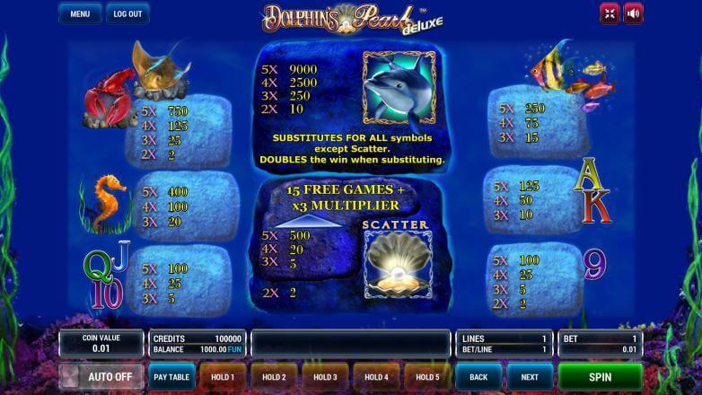 Изображение игрового автомата Dolphin's Pearl Deluxe 3