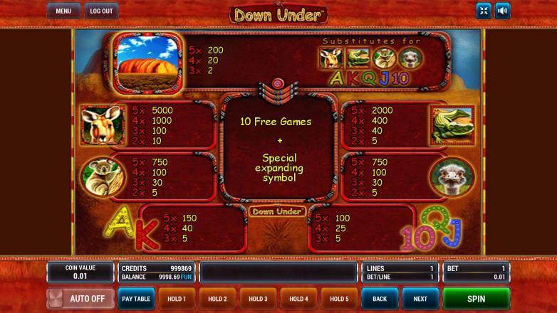 Изображение игрового автомата Down Under 3