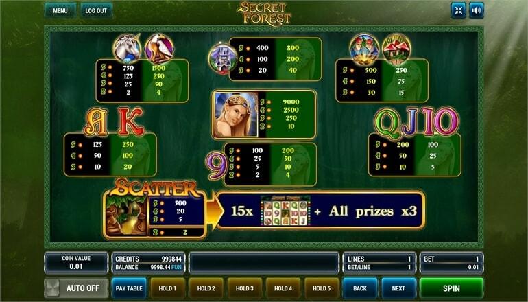 Изображение игрового автомата Secret Forest 3