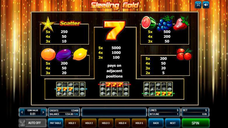 Изображение игрового автомата Sizzling Gold 3